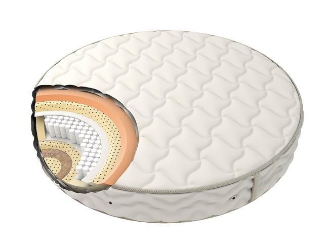 Круглая кровать в интерьере спальни - это символ вашей индивидуальности и...